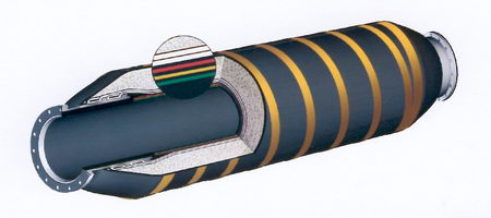 hose cross section